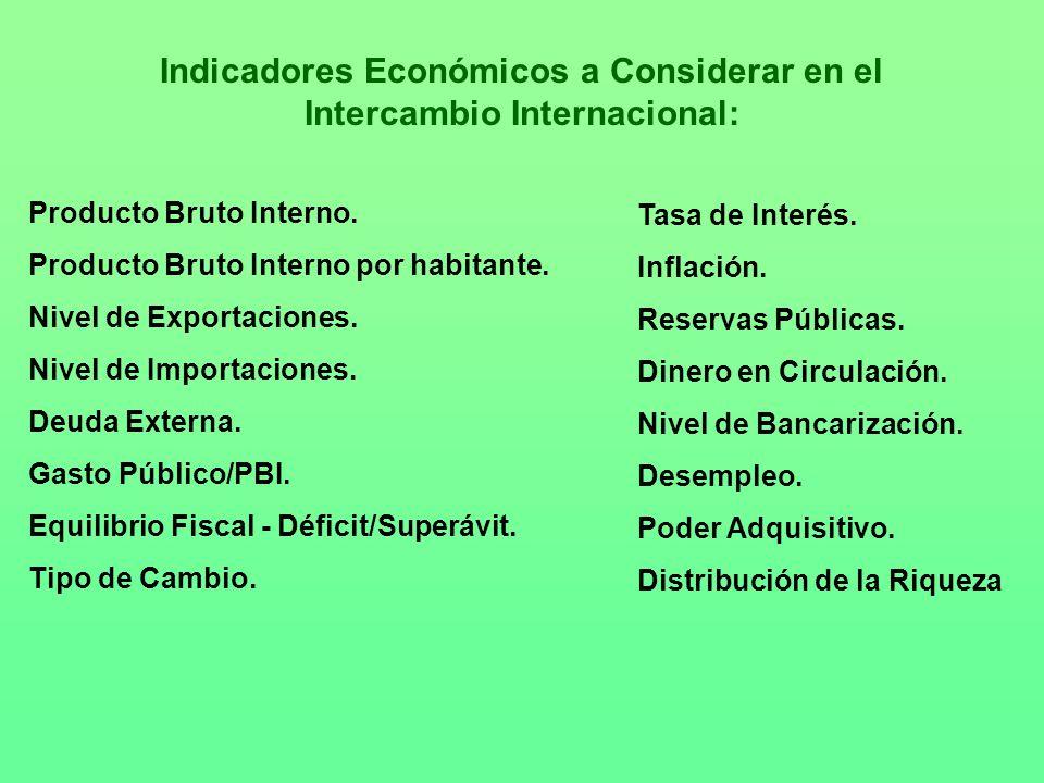 Indicadores Económicos a Considerar en el Intercambio Internacional: