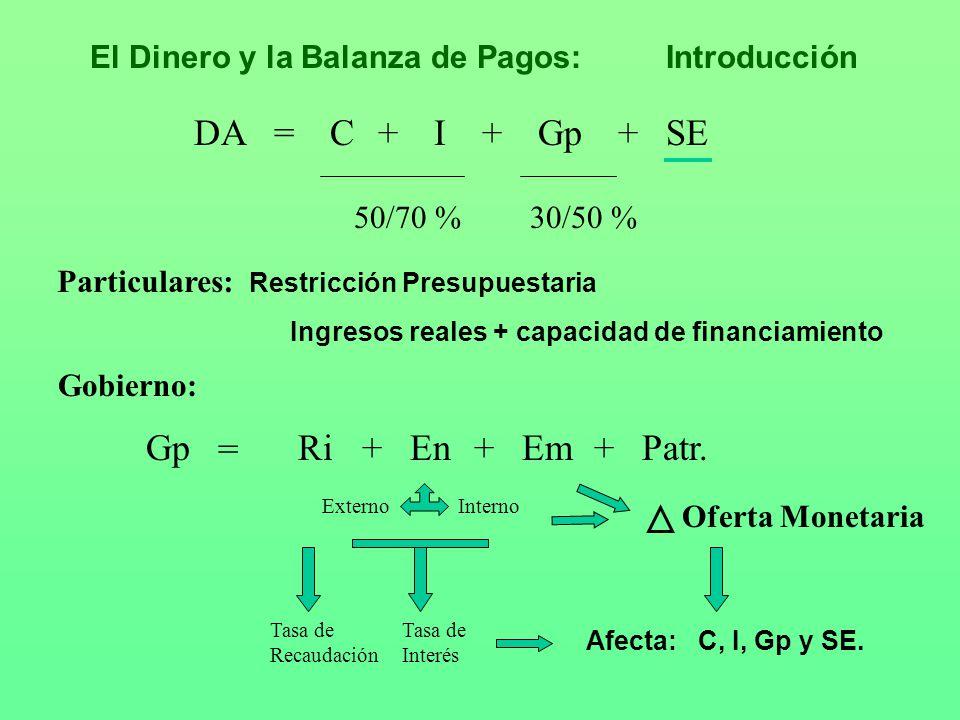 DA = C + I + Gp + SE Gp = Ri + En + Em + Patr.