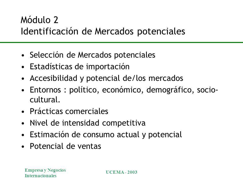 Módulo 2 Identificación de Mercados potenciales
