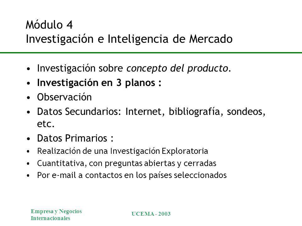 Módulo 4 Investigación e Inteligencia de Mercado