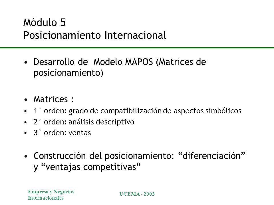 Módulo 5 Posicionamiento Internacional