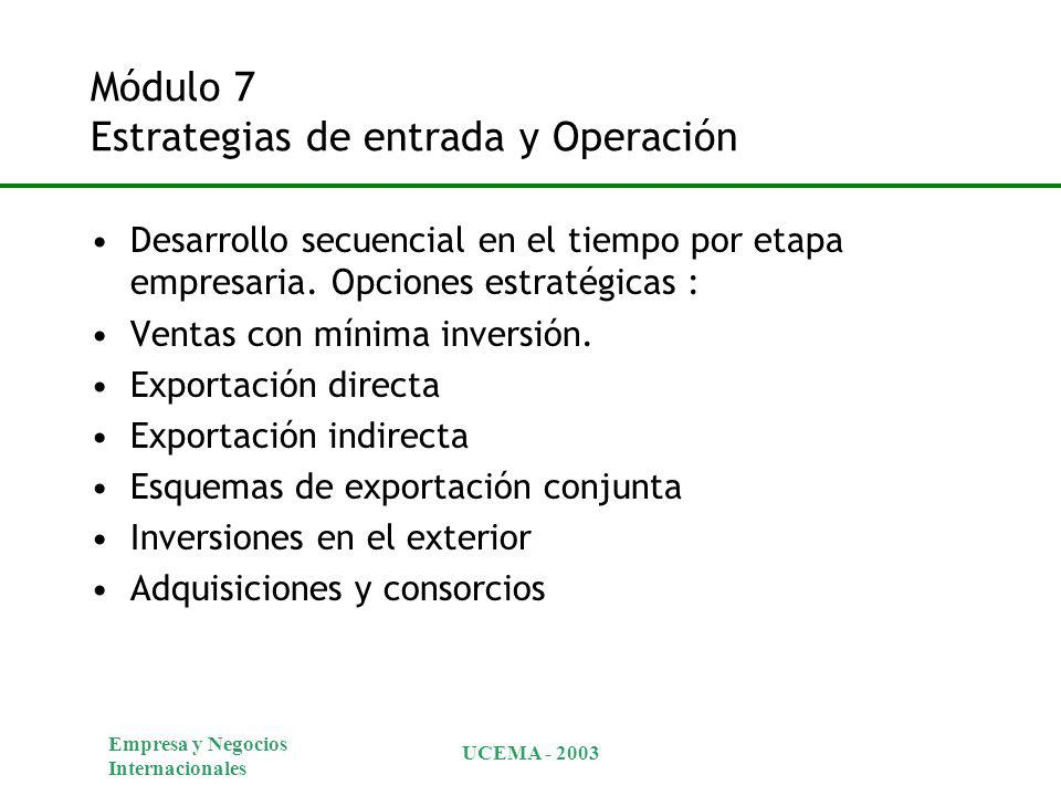 Módulo 7 Estrategias de entrada y Operación