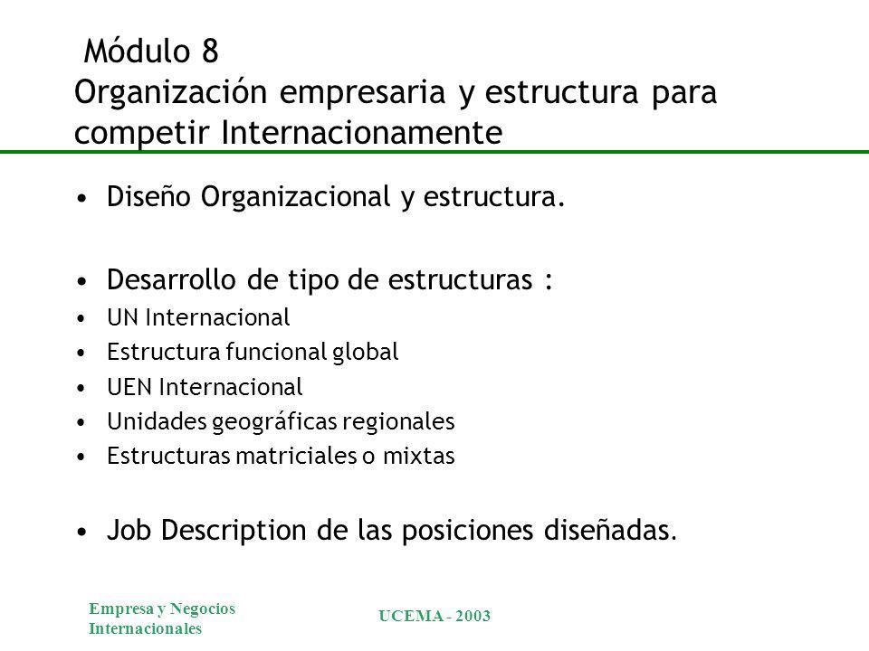 Módulo 8 Organización empresaria y estructura para competir Internacionamente