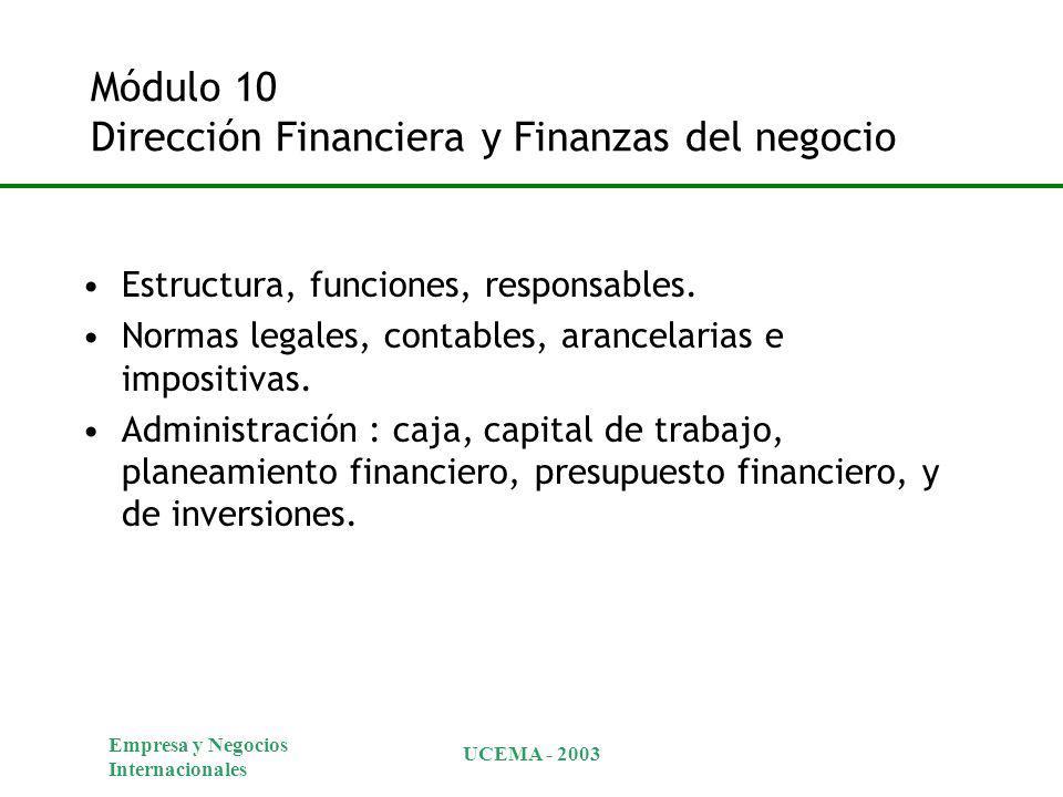 Módulo 10 Dirección Financiera y Finanzas del negocio