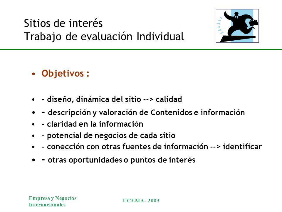 Sitios de interés Trabajo de evaluación Individual