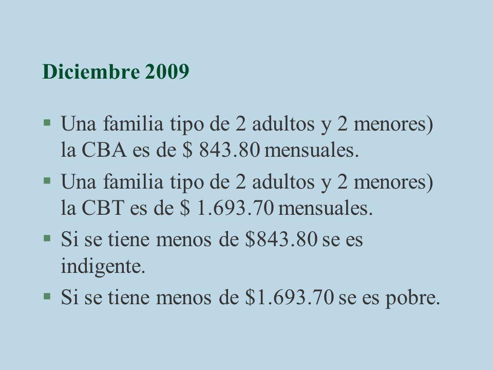 Diciembre 2009 Una familia tipo de 2 adultos y 2 menores) la CBA es de $ 843.80 mensuales.