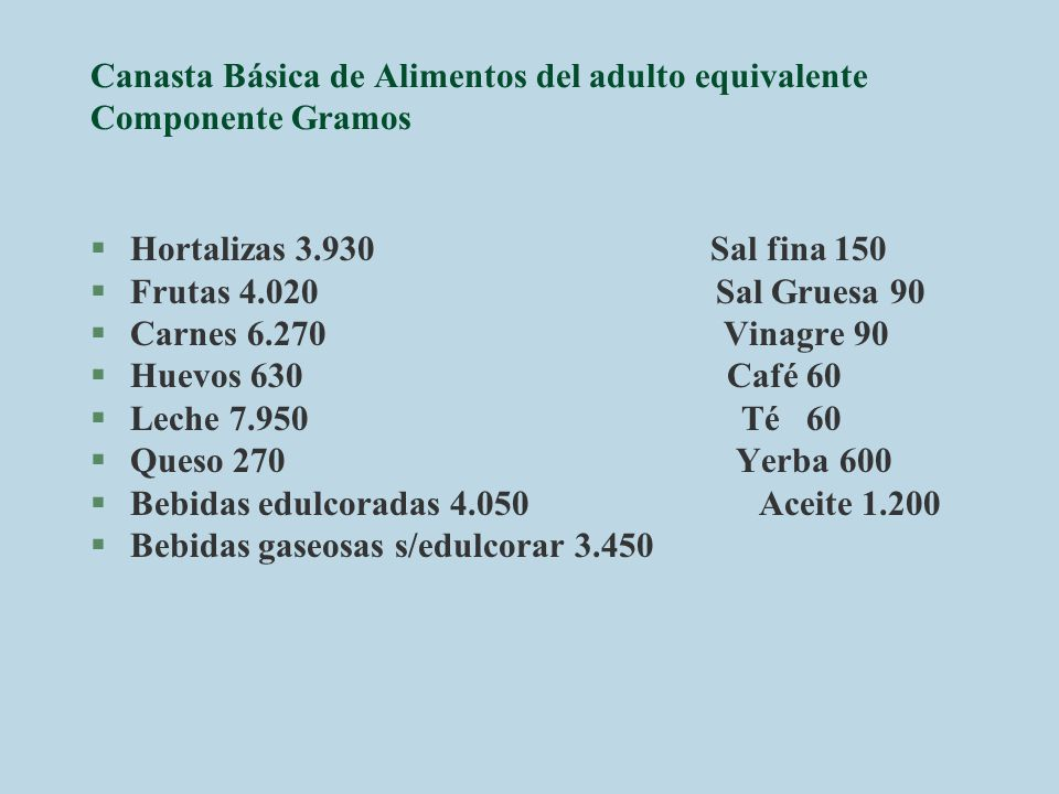 Canasta Básica de Alimentos del adulto equivalente Componente Gramos