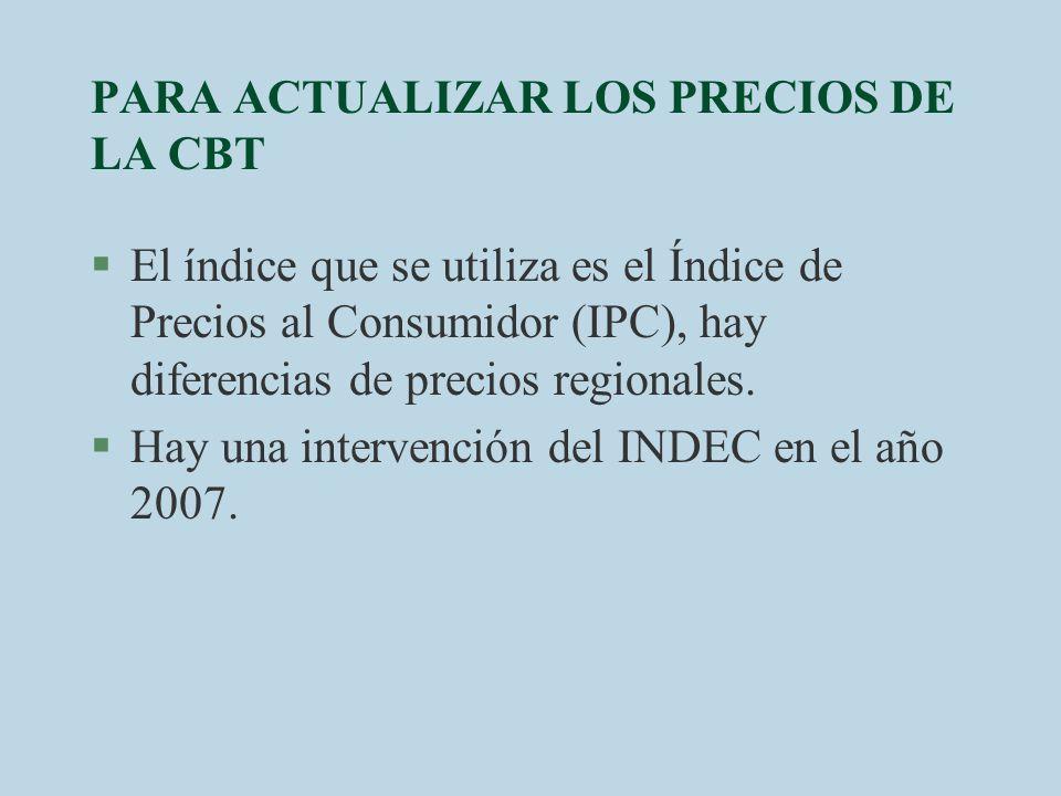 PARA ACTUALIZAR LOS PRECIOS DE LA CBT