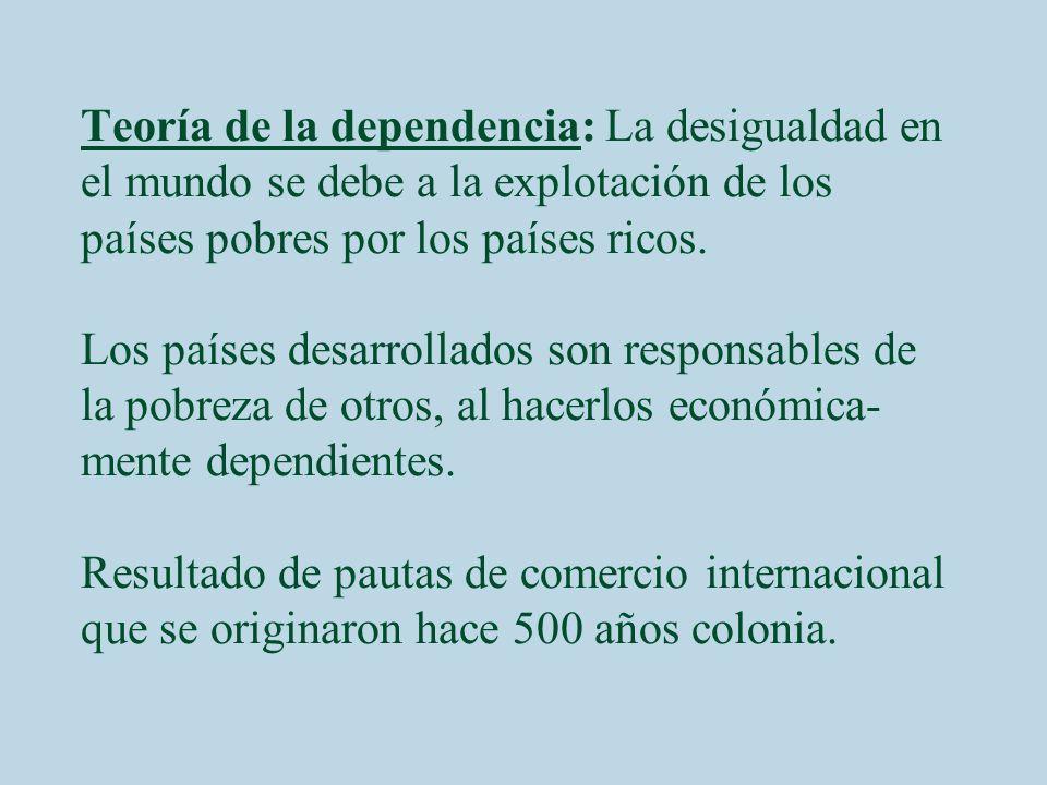 Teoría de la dependencia: La desigualdad en el mundo se debe a la explotación de los países pobres por los países ricos.