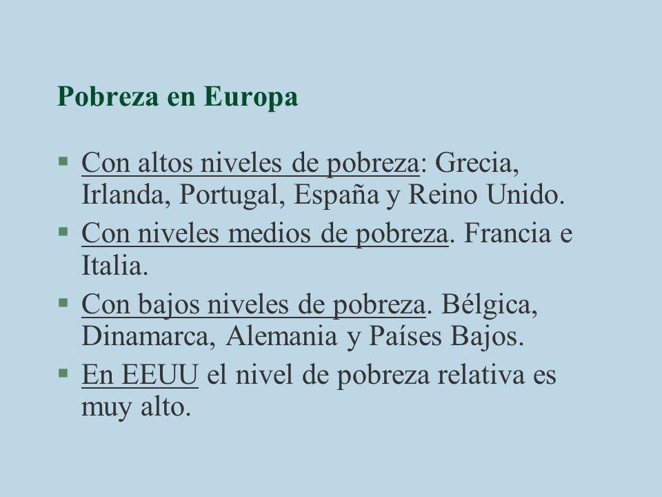 Pobreza en Europa Con altos niveles de pobreza: Grecia, Irlanda, Portugal, España y Reino Unido. Con niveles medios de pobreza. Francia e Italia.