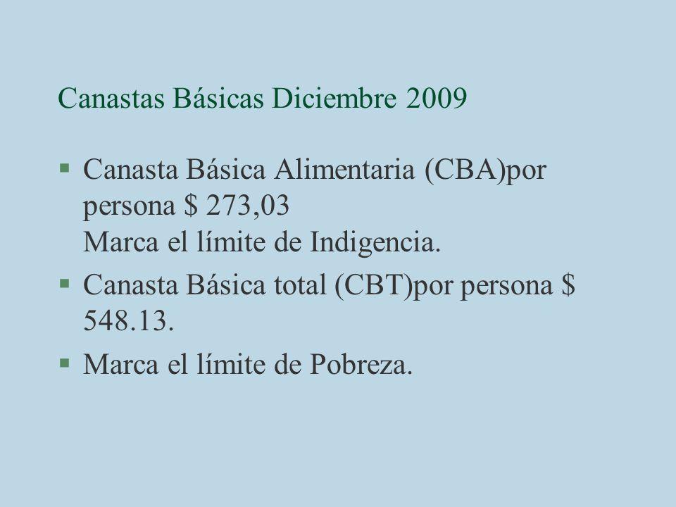 Canastas Básicas Diciembre 2009