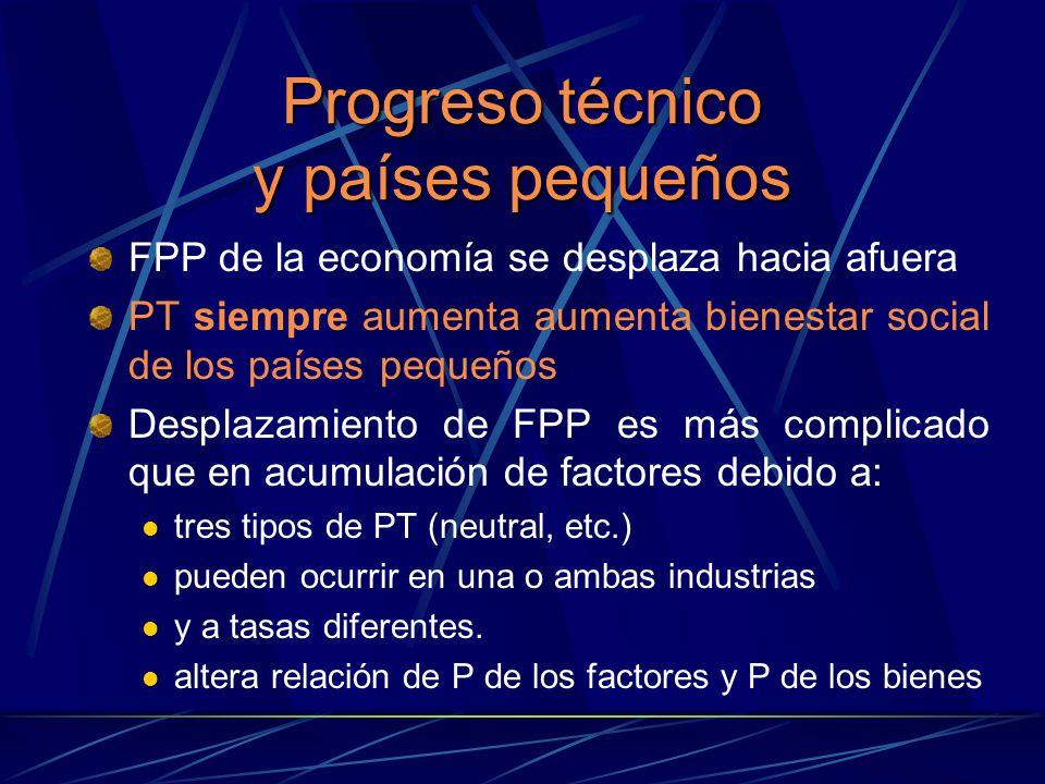 Progreso técnico y países pequeños