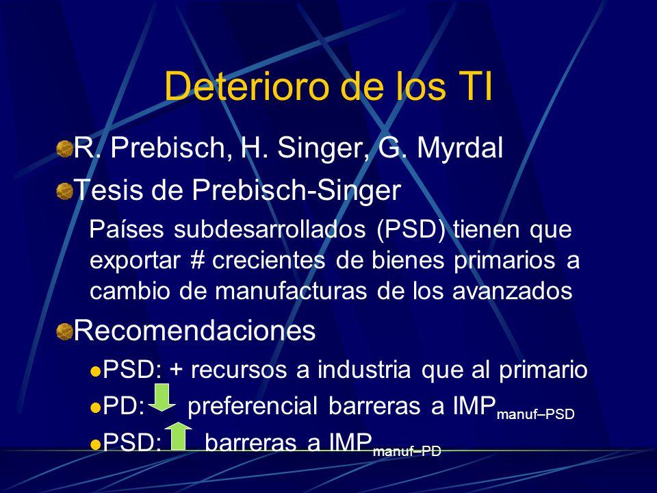 Deterioro de los TI R. Prebisch, H. Singer, G. Myrdal