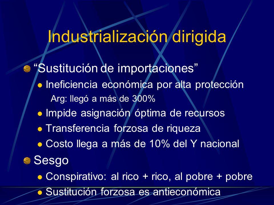 Industrialización dirigida
