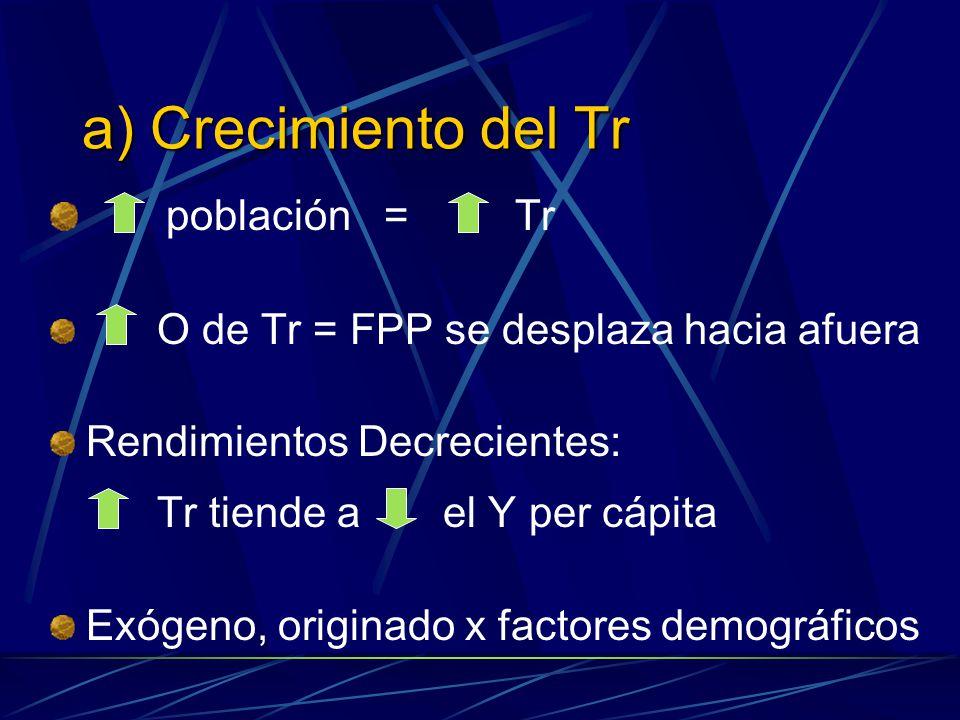 a) Crecimiento del Tr población = Tr