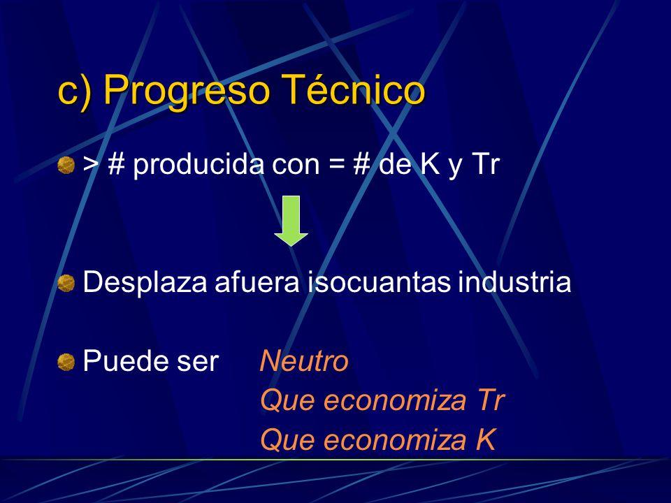 c) Progreso Técnico > # producida con = # de K y Tr