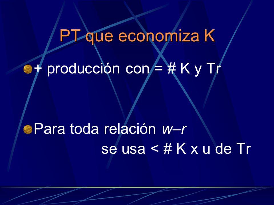 PT que economiza K + producción con = # K y Tr Para toda relación w–r