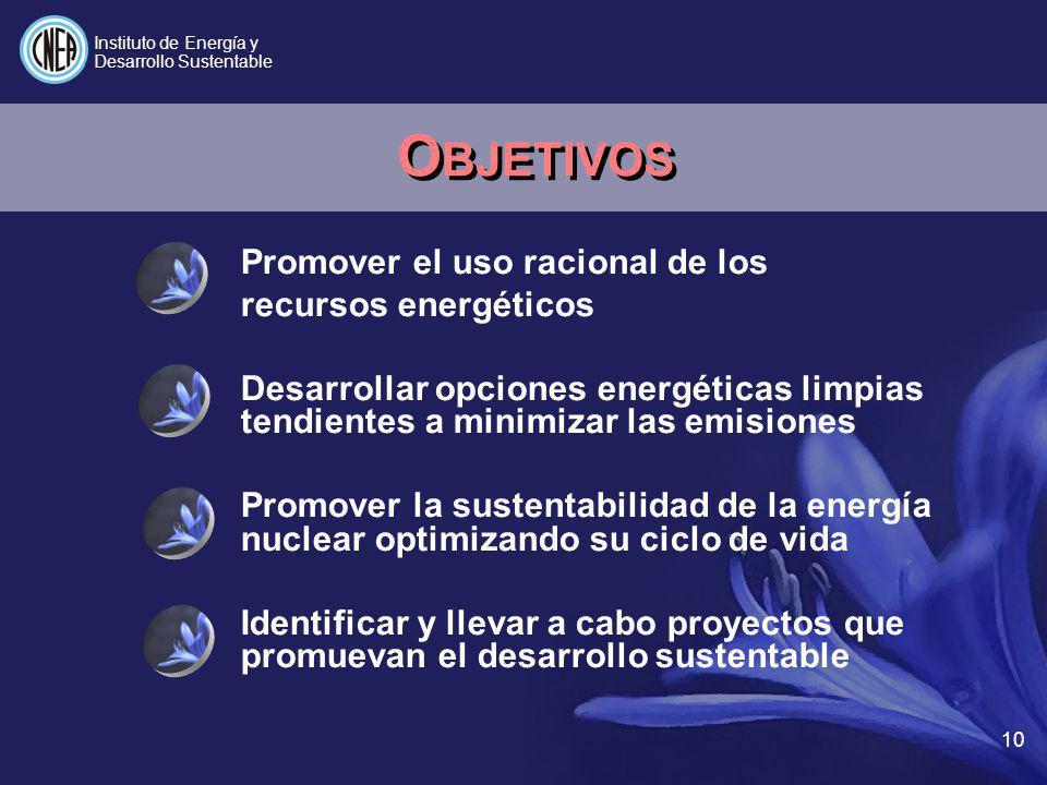 OBJETIVOS Promover el uso racional de los recursos energéticos