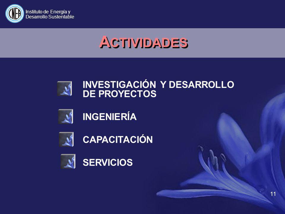 ACTIVIDADES INVESTIGACIÓN Y DESARROLLO DE PROYECTOS INGENIERÍA