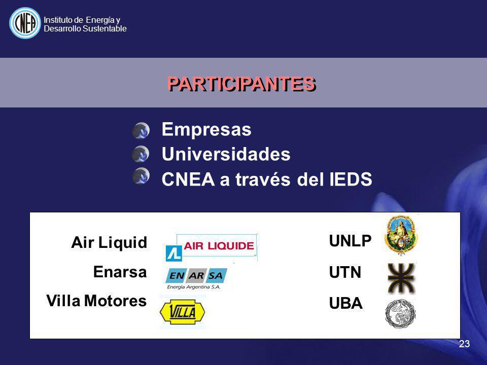 PARTICIPANTES Empresas Universidades CNEA a través del IEDS UNLP