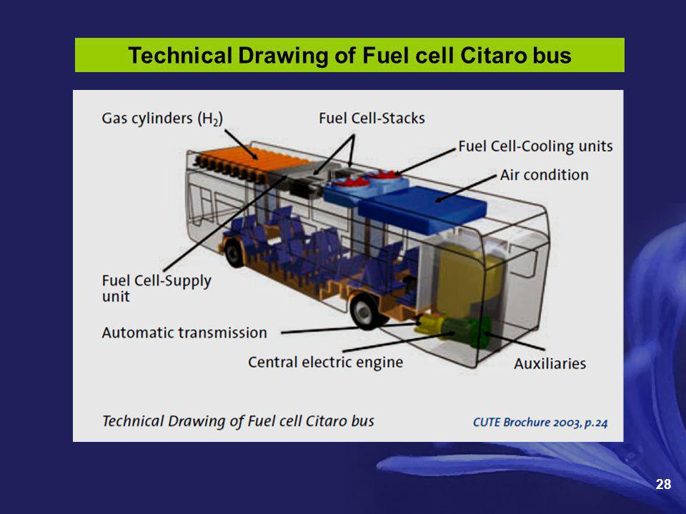 Technical Drawing of Fuel cell Citaro bus