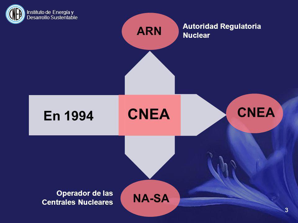 CNEA CNEA En 1994 ARN NA-SA Autoridad Regulatoria Nuclear