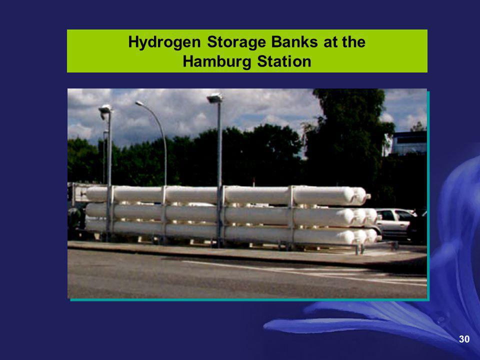 Hydrogen Storage Banks at the Hamburg Station