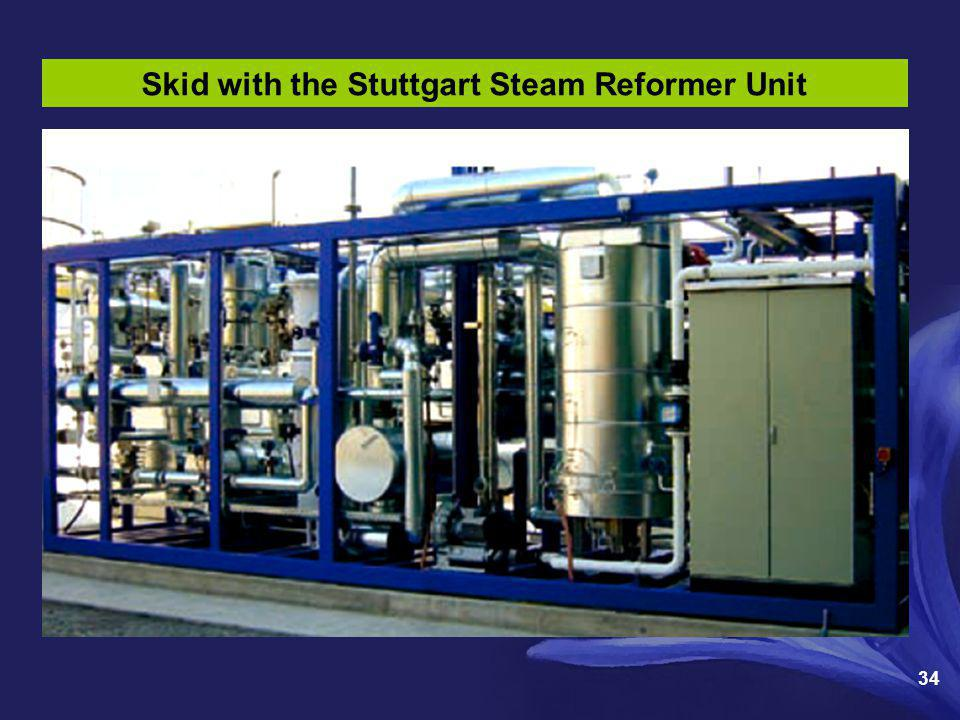 Skid with the Stuttgart Steam Reformer Unit