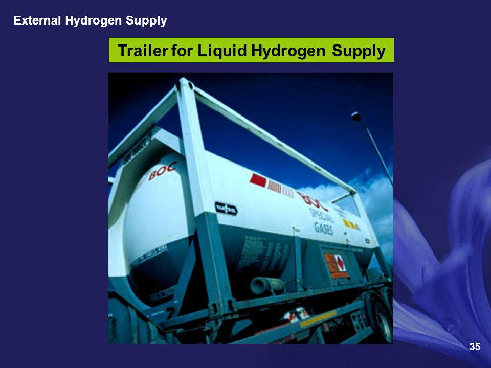 Trailer for Liquid Hydrogen Supply