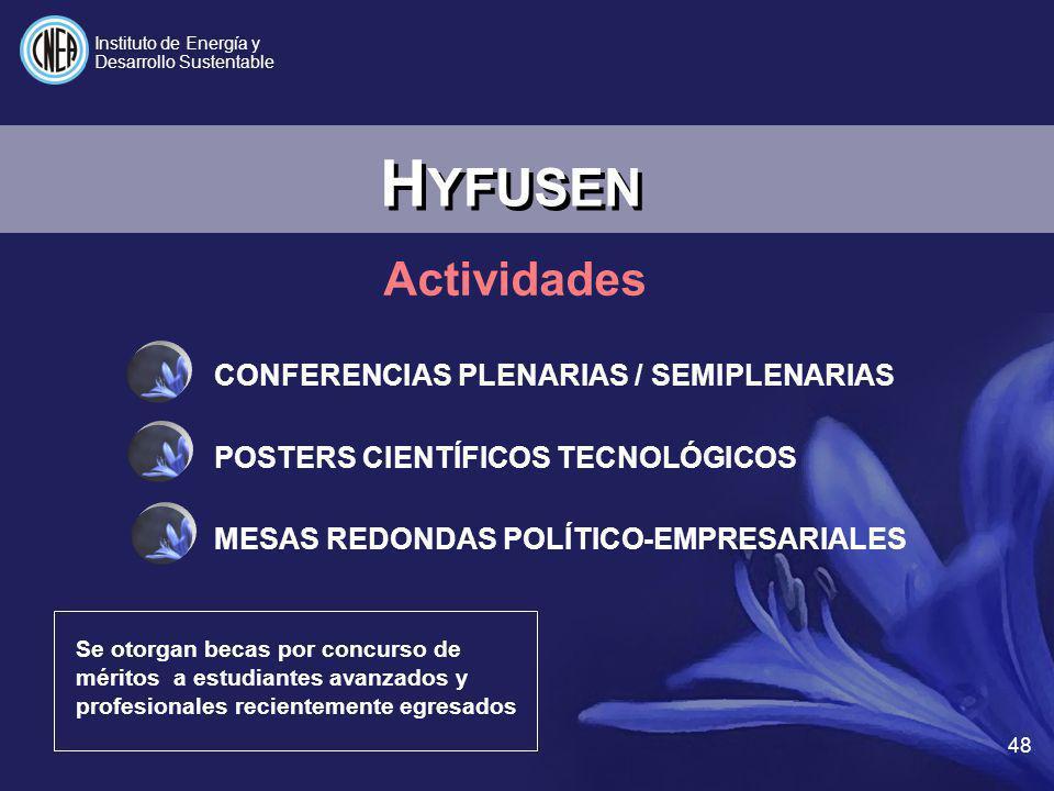 HYFUSEN Actividades CONFERENCIAS PLENARIAS / SEMIPLENARIAS