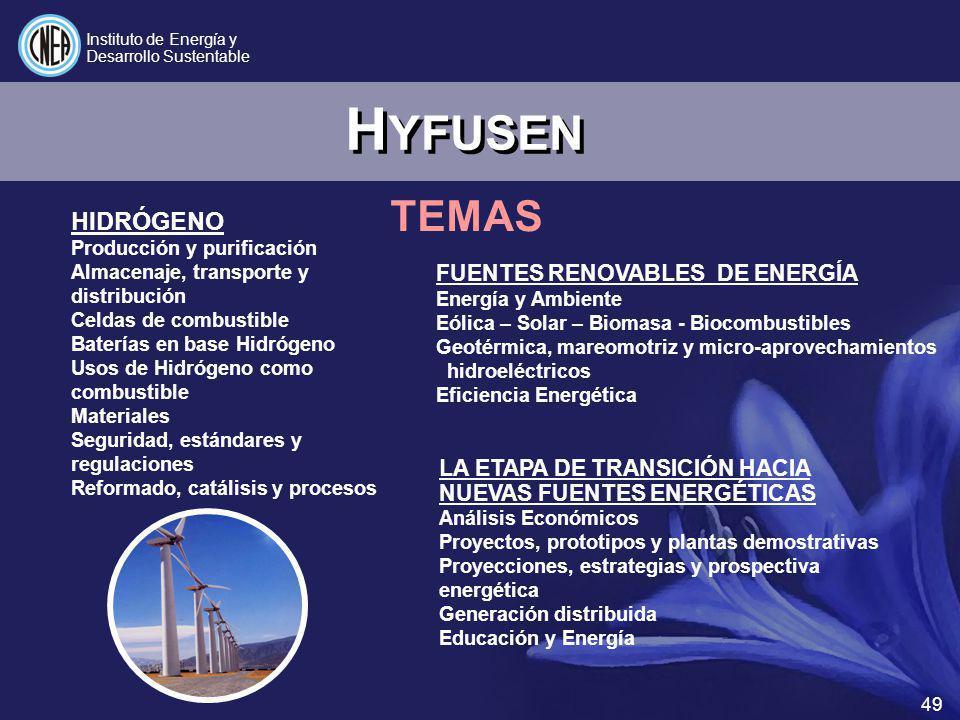 HYFUSEN TEMAS HIDRÓGENO FUENTES RENOVABLES DE ENERGÍA