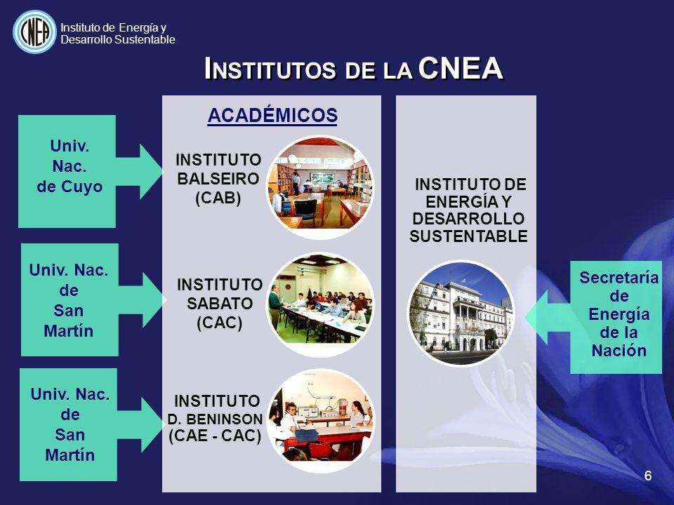 INSTITUTOS DE LA CNEA ACADÉMICOS Univ. Nac. de Cuyo