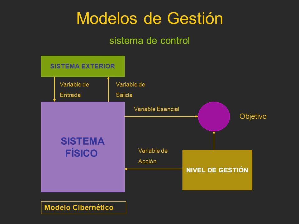 Modelos de Gestión sistema de control