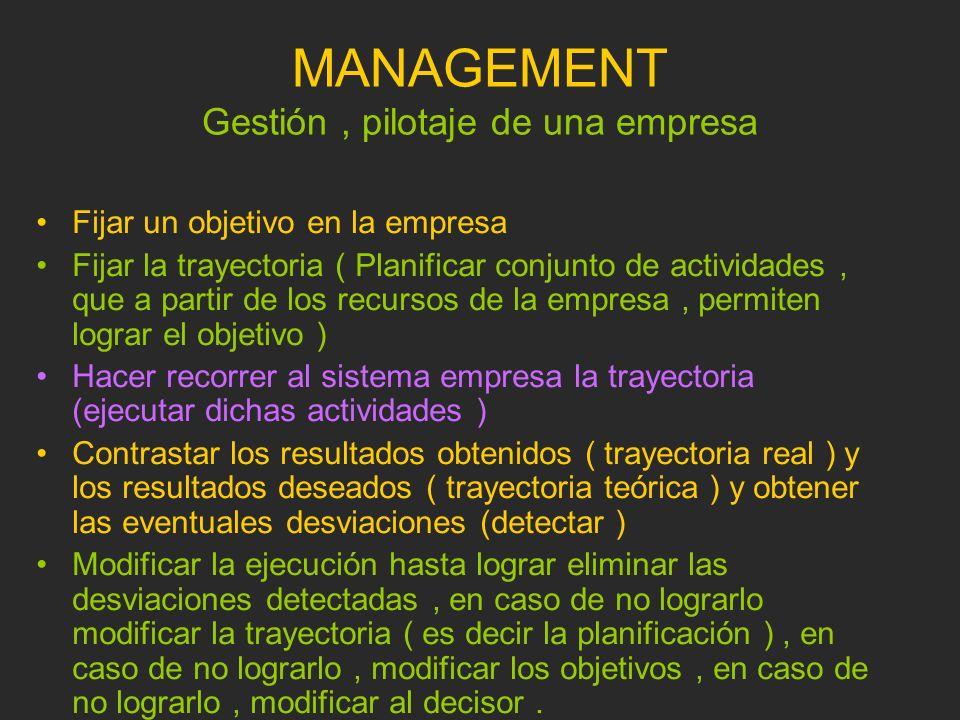 MANAGEMENT Gestión , pilotaje de una empresa