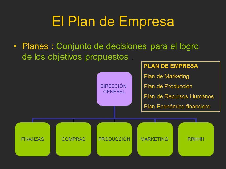 El Plan de Empresa Planes : Conjunto de decisiones para el logro de los objetivos propuestos . PLAN DE EMPRESA.