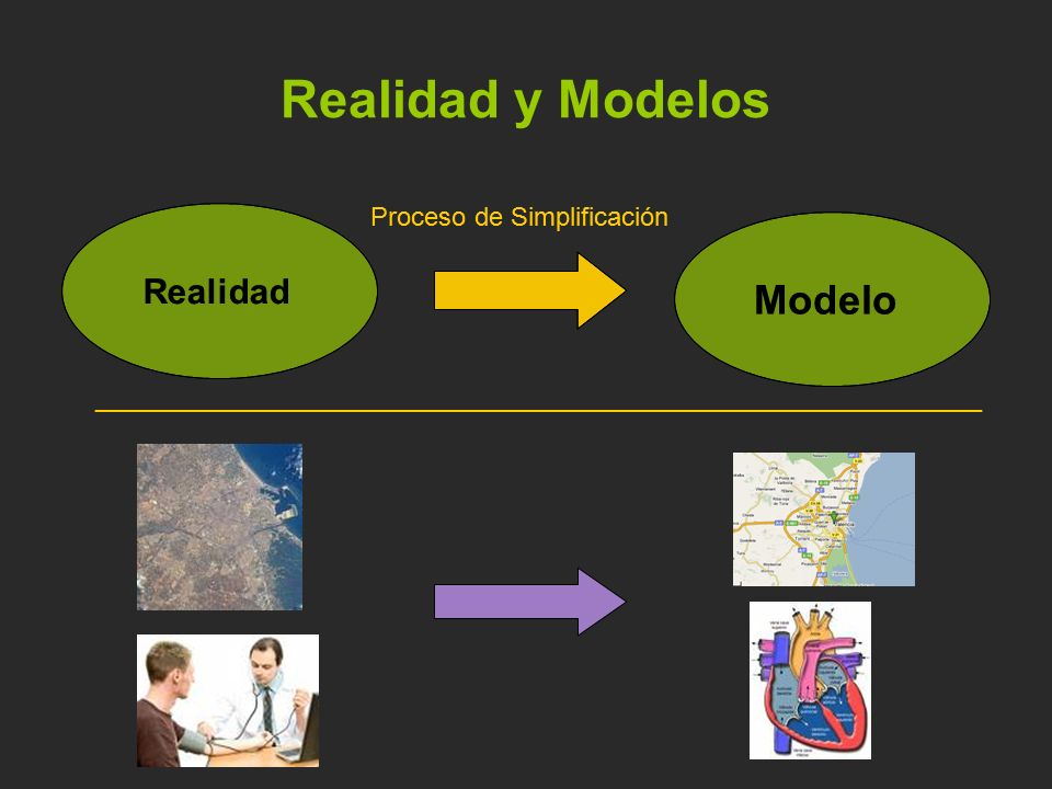 Realidad y Modelos