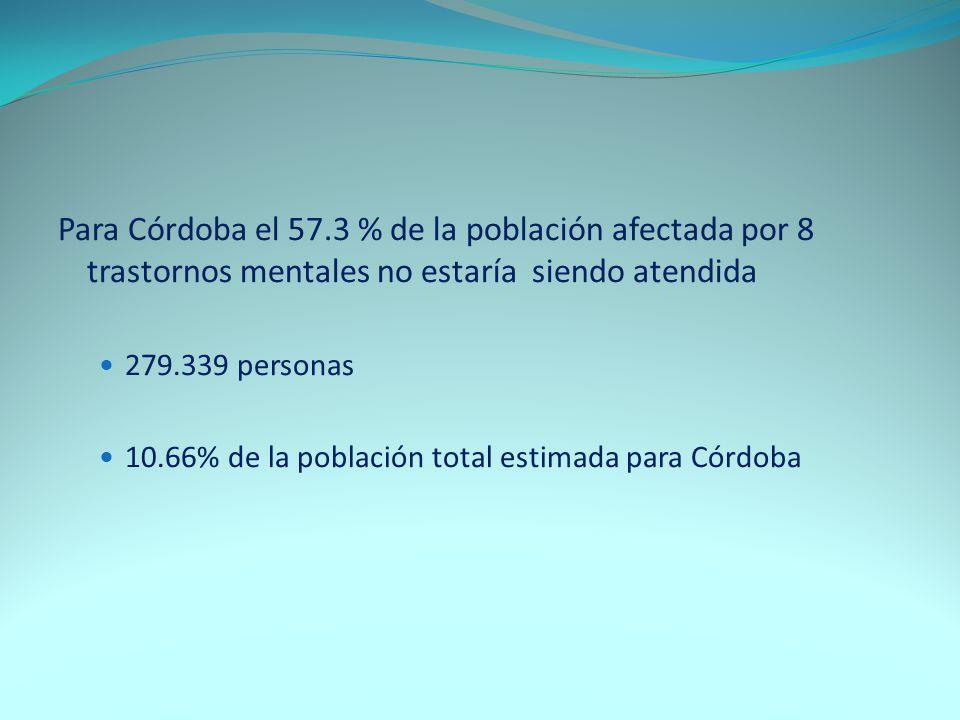 Para Córdoba el 57.3 % de la población afectada por 8 trastornos mentales no estaría siendo atendida