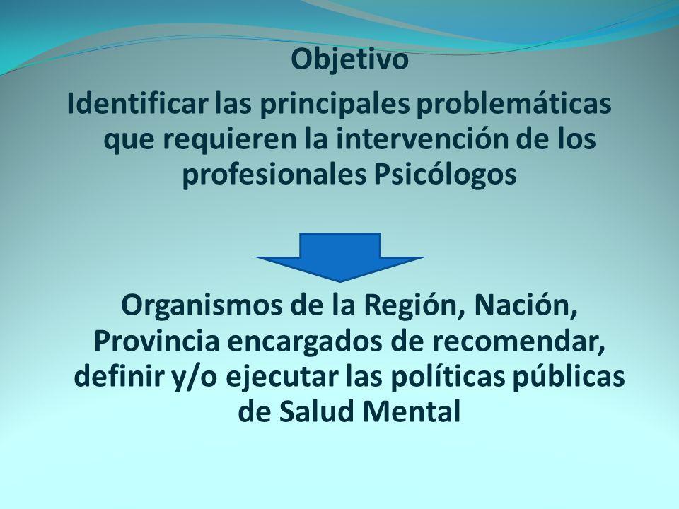 Objetivo Identificar las principales problemáticas que requieren la intervención de los profesionales Psicólogos.