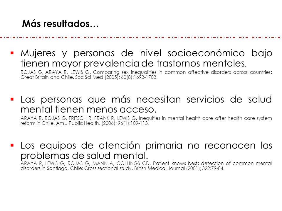 Más resultados… Mujeres y personas de nivel socioeconómico bajo tienen mayor prevalencia de trastornos mentales.