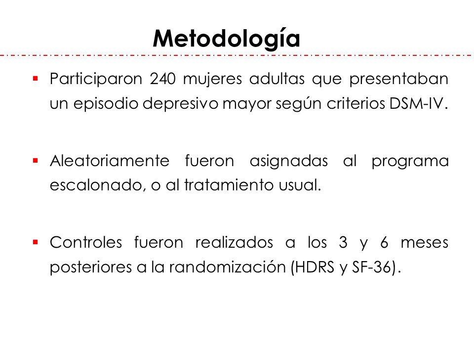 Metodología Participaron 240 mujeres adultas que presentaban un episodio depresivo mayor según criterios DSM-IV.