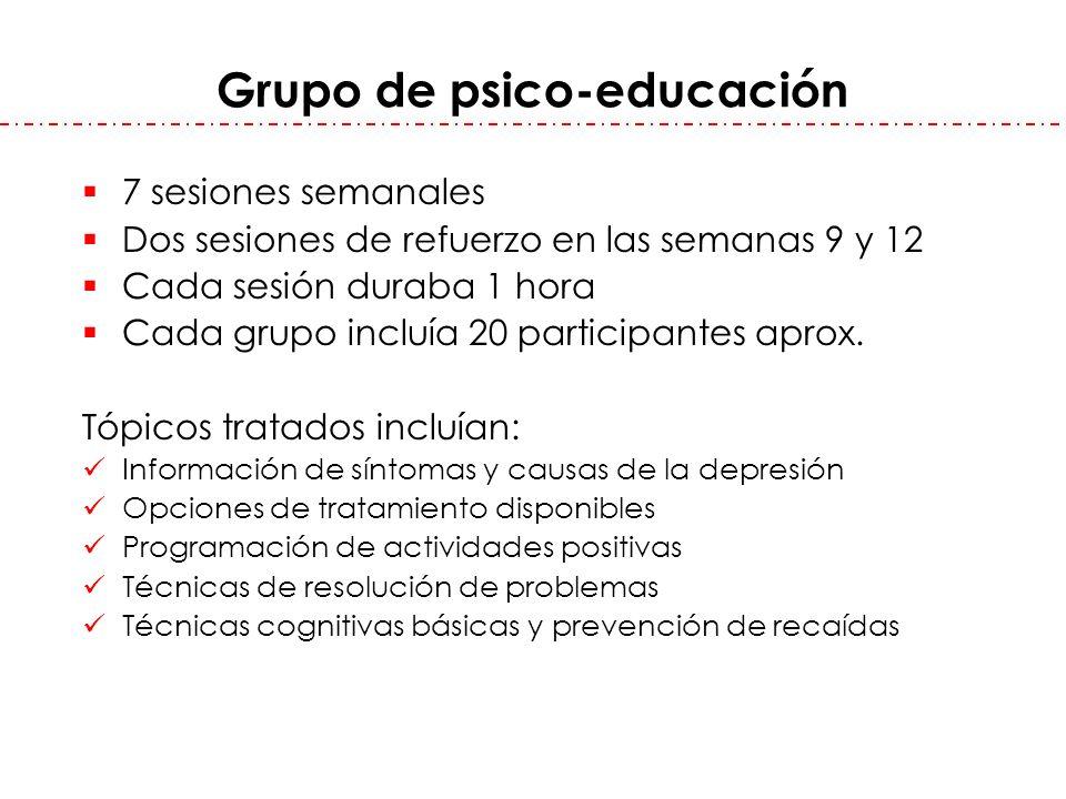 Grupo de psico-educación