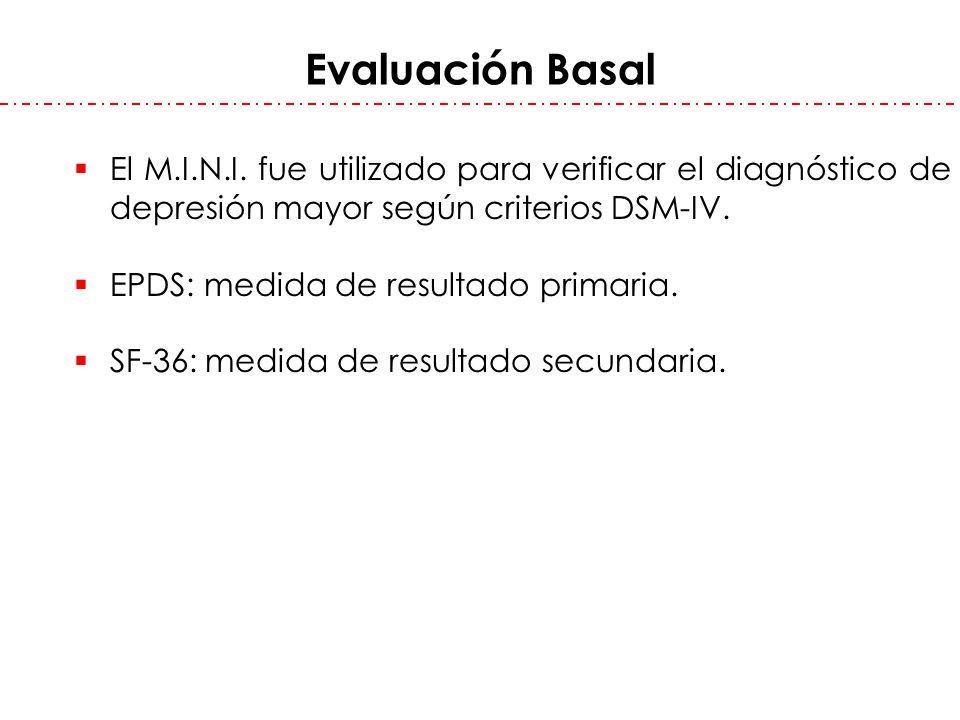 Evaluación Basal El M.I.N.I. fue utilizado para verificar el diagnóstico de depresión mayor según criterios DSM-IV.