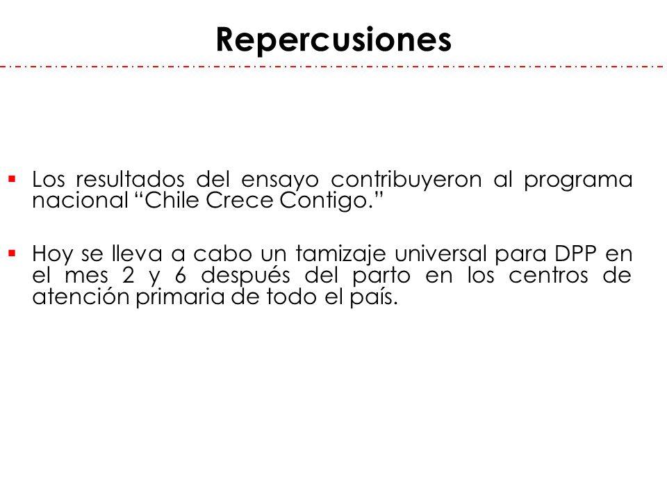 Repercusiones Los resultados del ensayo contribuyeron al programa nacional Chile Crece Contigo.