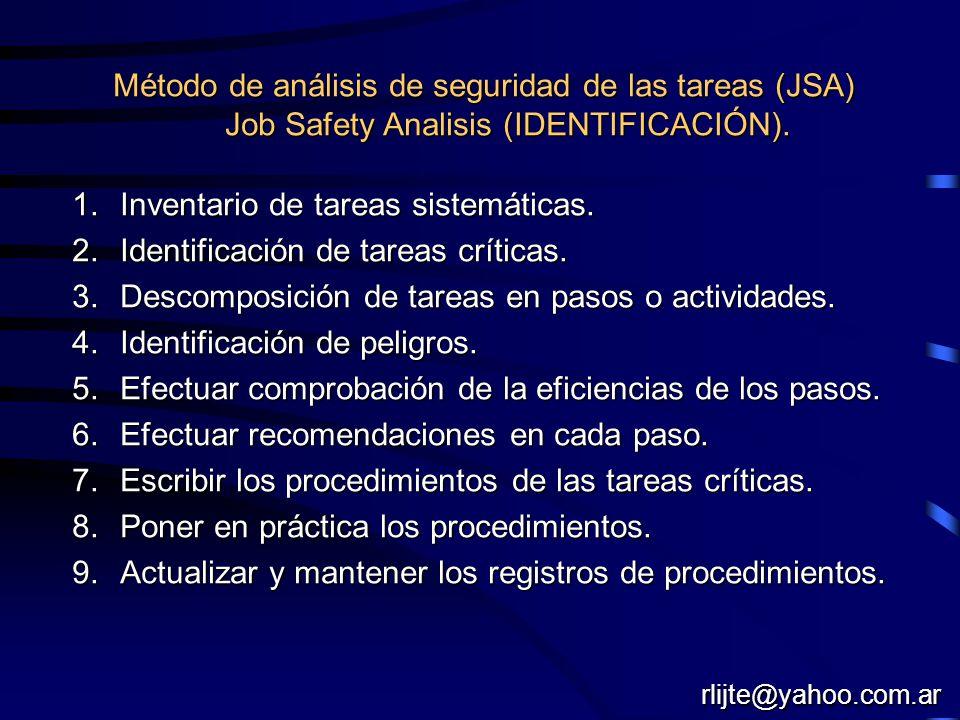Inventario de tareas sistemáticas. Identificación de tareas críticas.