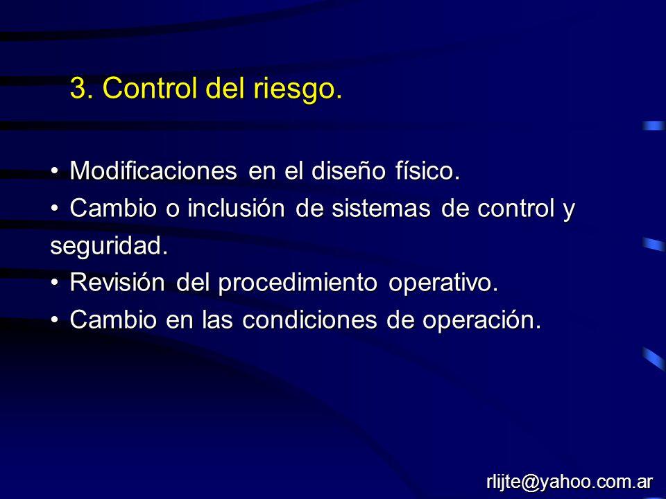 3. Control del riesgo. Modificaciones en el diseño físico.