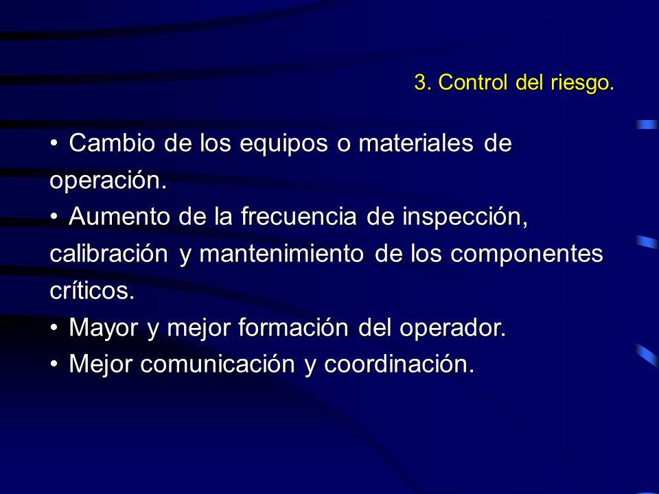 Cambio de los equipos o materiales de operación.