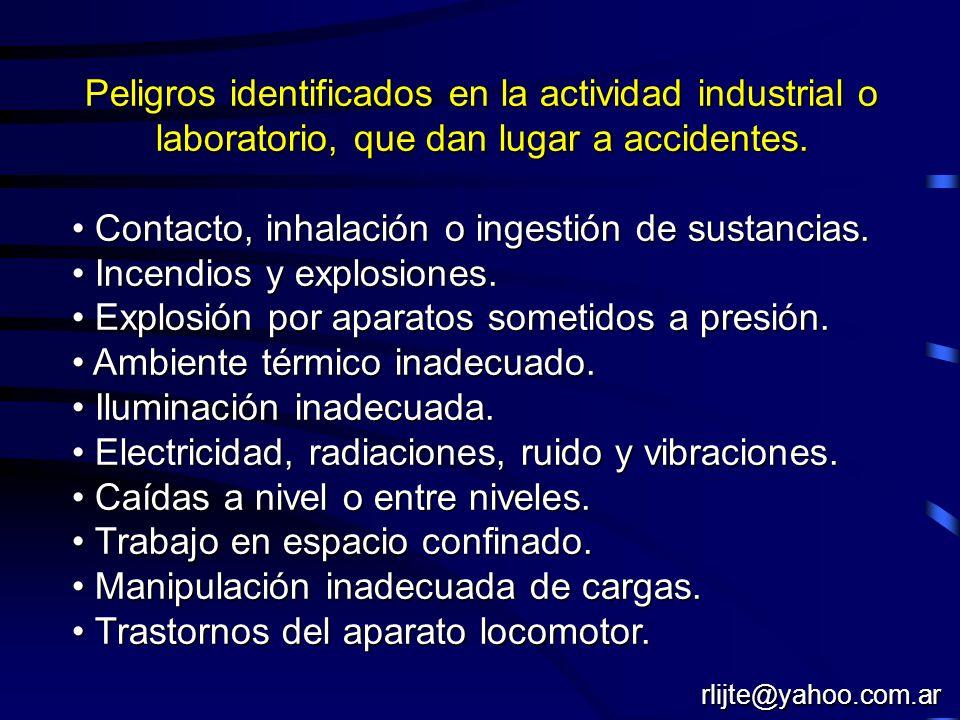 Contacto, inhalación o ingestión de sustancias.