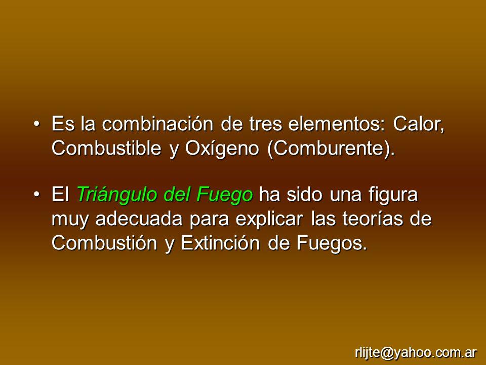 Es la combinación de tres elementos: Calor, Combustible y Oxígeno (Comburente).
