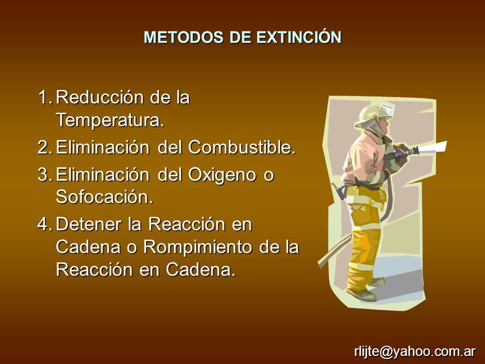 Reducción de la Temperatura. Eliminación del Combustible.