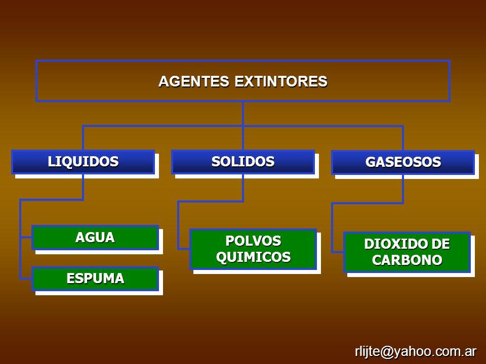 AGENTES EXTINTORES LIQUIDOS SOLIDOS GASEOSOS AGUA POLVOS QUIMICOS